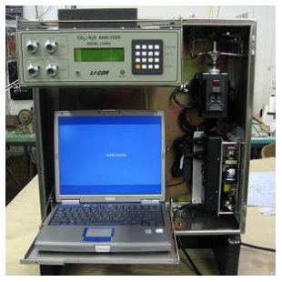 Model8050走航式二氧化碳检测系统