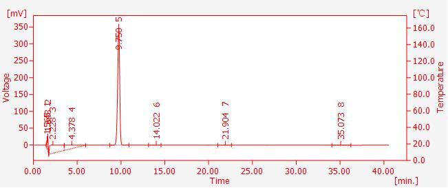 過氧化二異丙苯的HPLC檢測方案.jpg