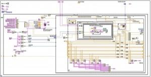 LabVIEW_Block_diagram-OEM-microfluidics-software-300x154.jpg