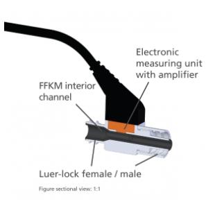 法国Elveflow微流控MFP在线压力传感器