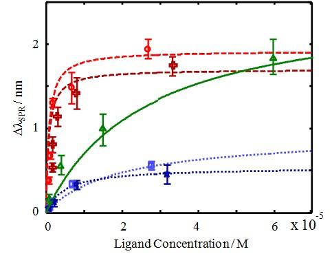 cluster-ligands.jpg