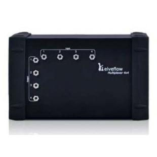 ELVEFLOW微流體2路閥和3路閥及其閥控制器