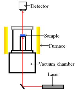 LFA装置原理图.png