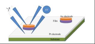各向异性对高取向Bi2Te3电沉积薄膜热电性能的影响639.png