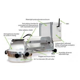 CFLUX-1 远程多通道碳水通量全自动连续监测系统