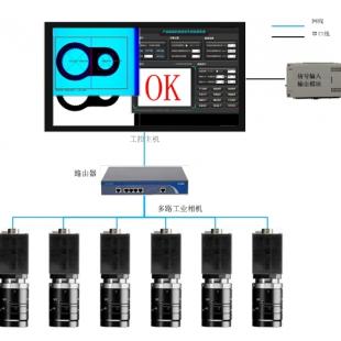沃佳机器视觉 瑕疵检测仪 黑点检测仪