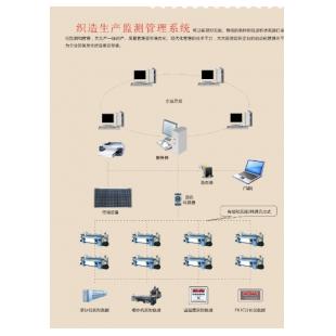 西安方科织机监测管理