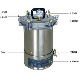 YXQ-LS-18SI手提式压力蒸汽灭菌器 医疗器械灭菌锅