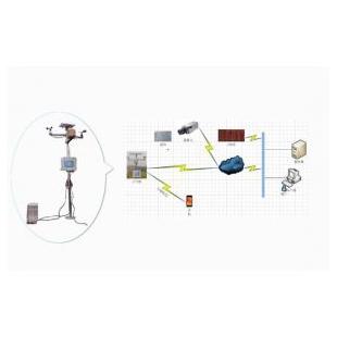 土壤温度传感器OK-WHJ15无线农业环境监测站