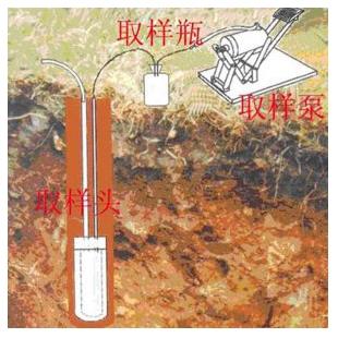TRQ-100土壤溶液取样器 土壤溶液取样装置 溶液取样仪
