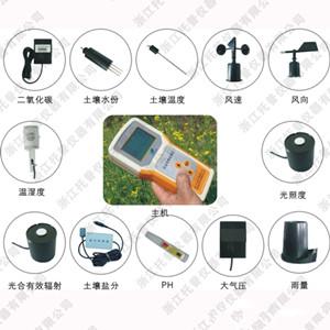 TNHY-5-A手持气象参数仪