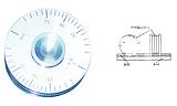 上海YQH滚轮式湿膜厚度规