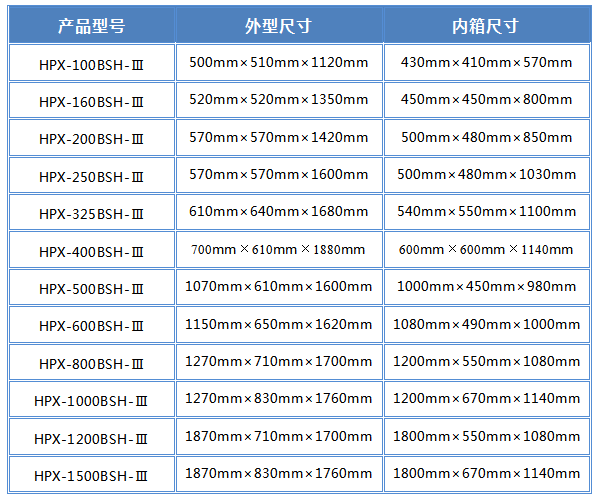 HPX-160BSH-Ⅲ恒温恒湿培养箱 说明书