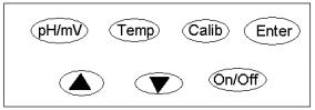 沪粤明pH计系列使用说明书