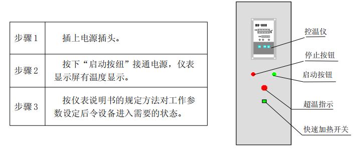 106A电热密闭干燥箱使用说明书