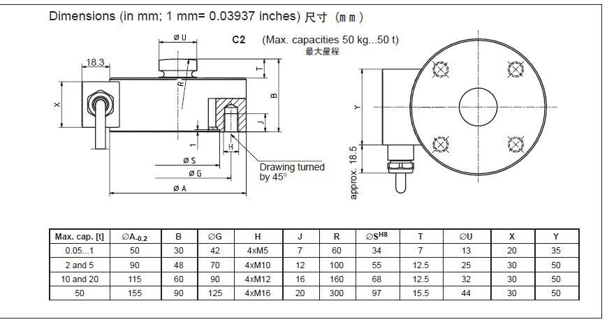 德国hbm|c2称重传感器