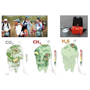 便携式土壤通量测量系统
