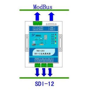 SDI-12 转换器 SDI-12转RS232 RS485 TRS-1203 SDI12转换器