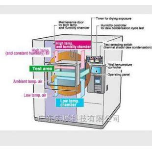 混合型湿度循环试验冷热冲击试验箱
