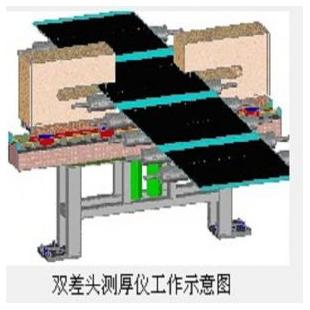 凤鸣亮科技LTG-650型激光非接触测厚仪器