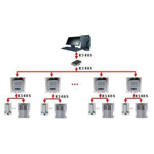 区域高灵敏辐射监测系统 区域辐射在线监测