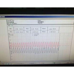 东莞毫克仪器汽车旋钮扭力试验机SA5000