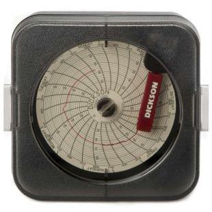 美国迪克森温度记录仪SC397