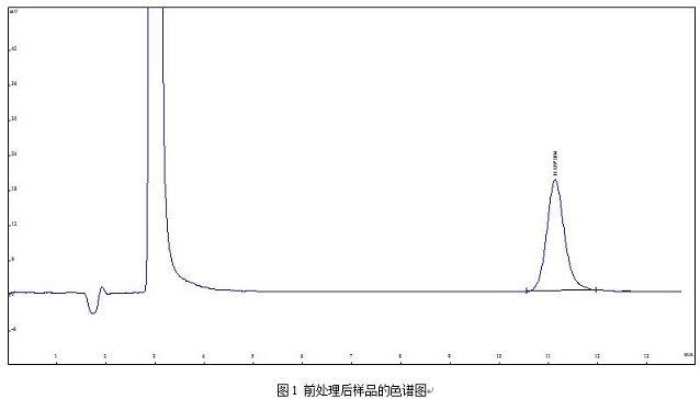 离子色谱图