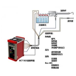 博赛德自动等速采样器 BCT SG5