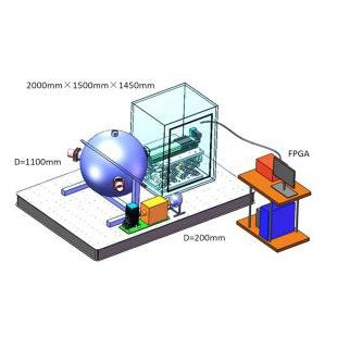 卓立漢光  相機特性參數測試系統