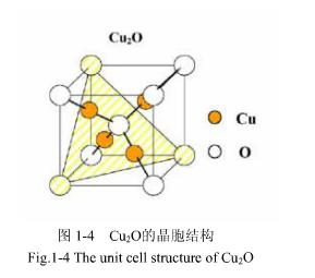 Cu2O纳米线的拉曼光谱研究