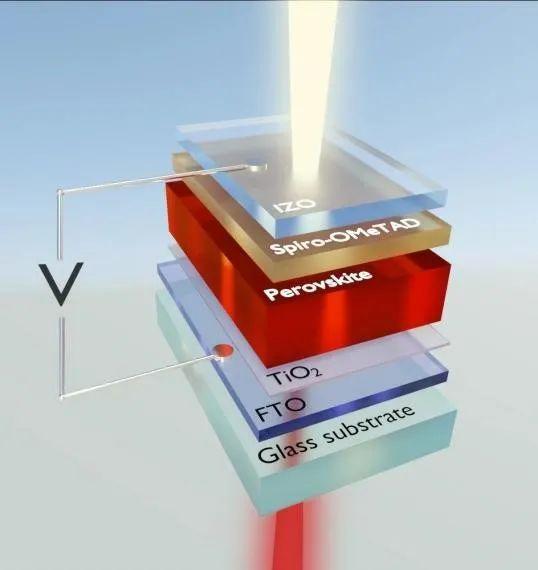 钙钛矿型太阳能电池江苏快三大小走势的结构图