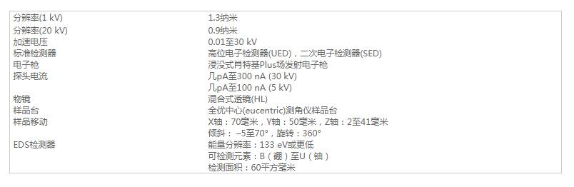 JSM-F100参数.jpg