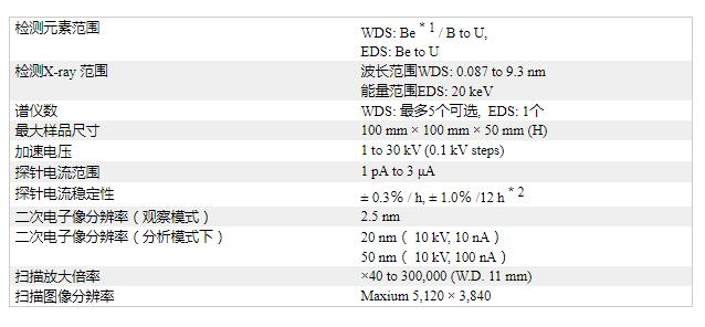 JXA-iHF200F参数.jpg