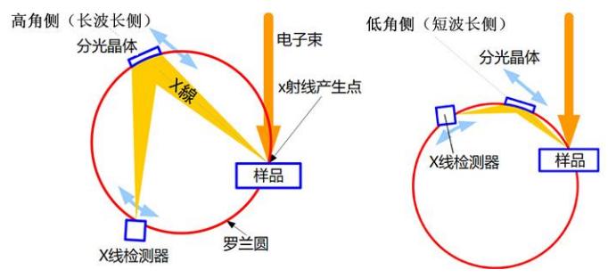 分光器模式图.png