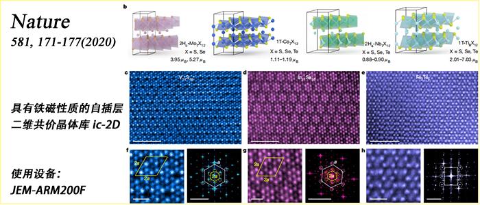 二维共价<em>晶体</em>库:原子自插层实现全新<em>晶体</em>结构及铁磁序