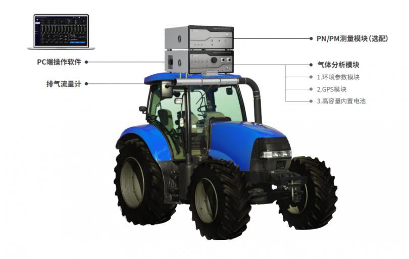 便携式排放测试系统(PEMS) Gasboard-9805
