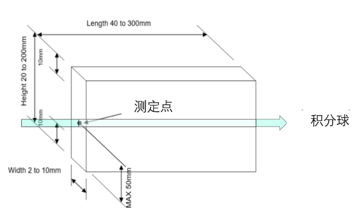 日立专题3:UH4150定制化附件助力准确高效的测试!