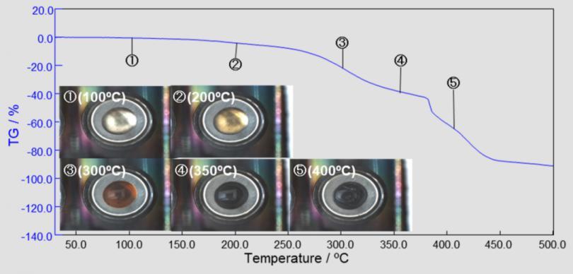 RealView如何为热分析带来看得见的飞跃
