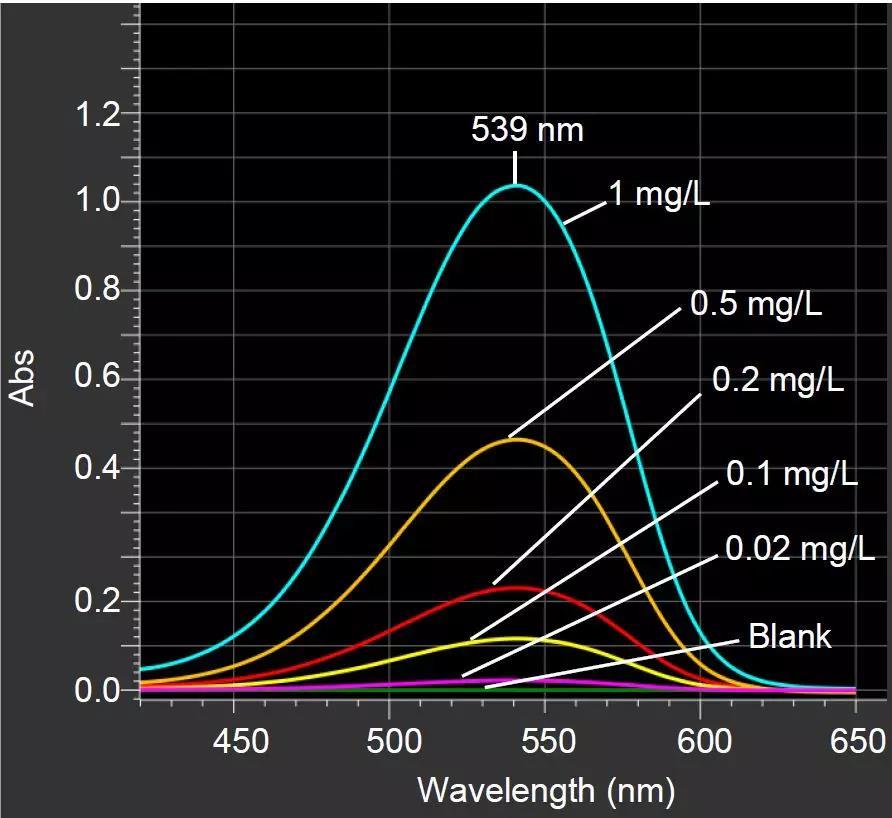亚硝酸的吸收光谱.jpg