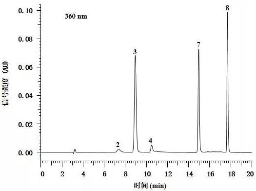图3.  标准品的色谱图(浓度各20 mg/L).png