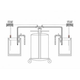 WIGGENS 全自动液氮液位控制系统