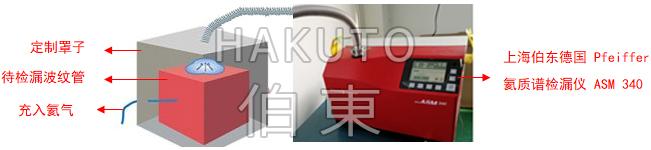 伯东 氦质谱检漏仪 ASM340 用于波纹管检漏