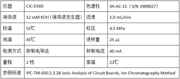 解决方案   离子色谱在PCB电路板中的应用