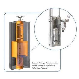 低温强磁场原子力/磁力/扫描霍尔显微镜 - attoAFM/attoMFM/attoSHPM系统