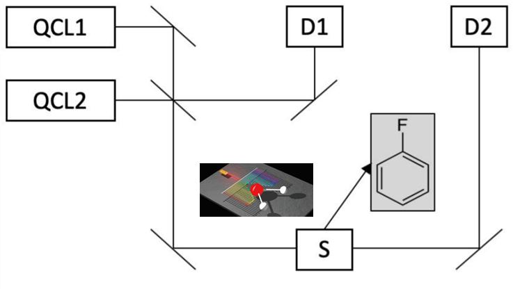 成果速递  微秒级时间分辨超灵敏红外光谱仪-IRis-F1
