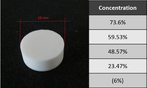 1-concentration_table_and_pill_ibuprofen_2.png