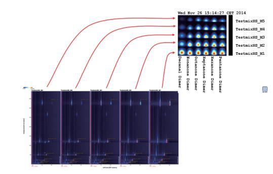 图2. 混标样品的气相离子迁移谱图和指纹谱图.png