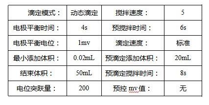 电位滴定法测定碳酸锂含量