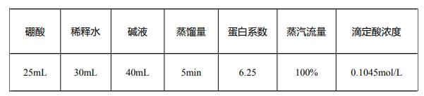 表 2 定氮仪参数设置.png